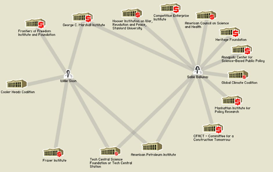 key phrases for essays latin legal